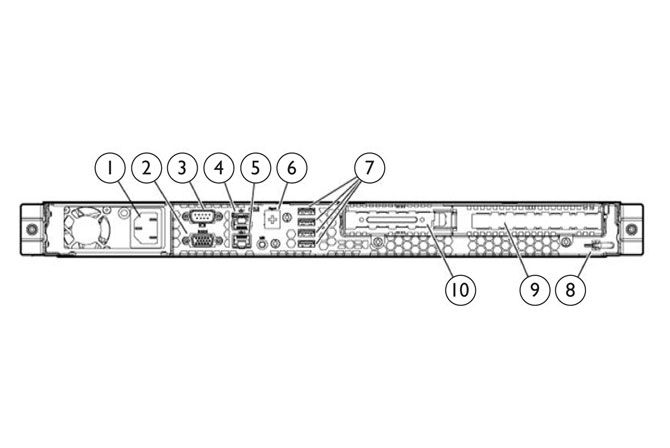 HP ProLiant DL120 G7 rear view