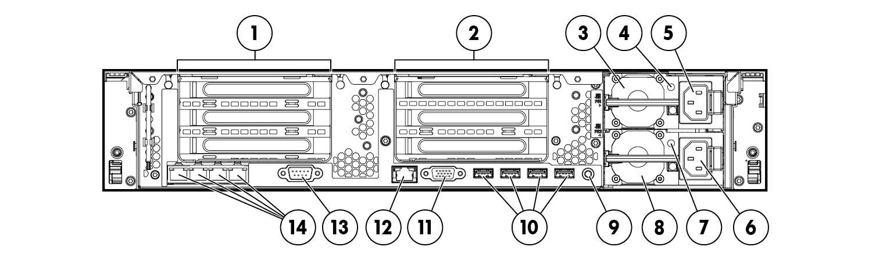 Процессор Dell Intel Xeon E5-2690v4 2.6GHz 35M 14C 135W 338-BJCT