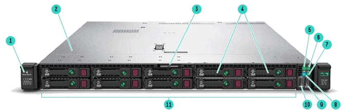 HPE ProLiant DL360 Gen10 Стандартно 4 LFF