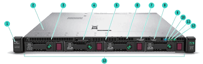 Вид спереди HPE ProLiant DL360 Gen10 8 SFF + 2 SFF Universal Media Bay